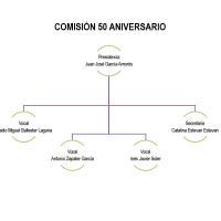 Organigrama 50 aniversario 2018