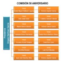Comisión 50 aniversario 2019