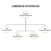 Comisión de intervención 2-2019