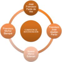 Comisión de intervención -